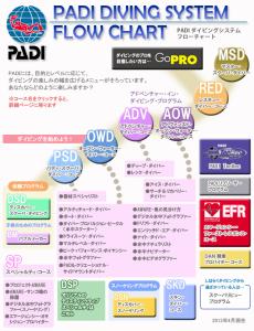 chart201304